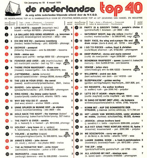 top40-1976-week-10